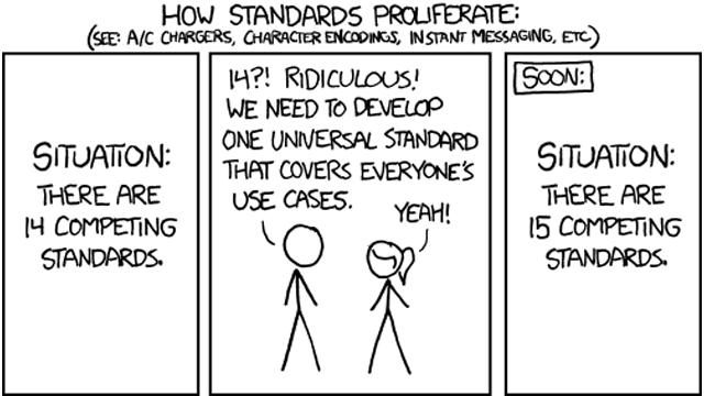 xlarge_standards
